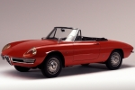 Alfa Romeo SPIDER (115) Technical fluids